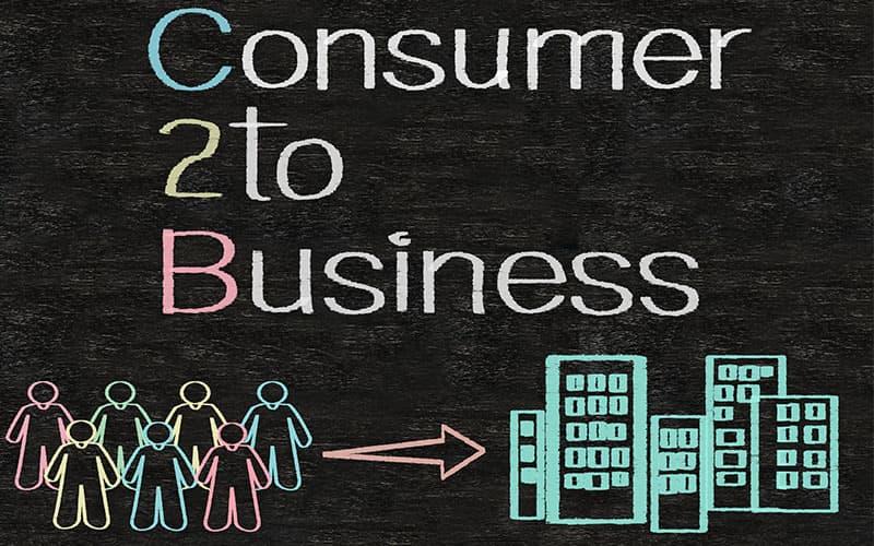 C2b: Entenda Essa Categoria Do E Commerce! Notícias E Artigos Contábeis - HF Franco